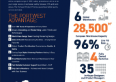 Portwest are a well established, fast growing workwear provi…